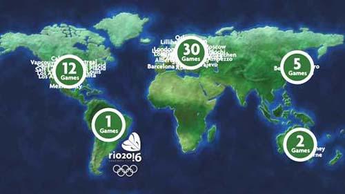 Weltkarte: Olympische Spiele
